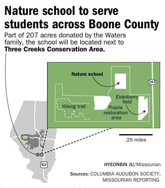 Nature school to serve students across Boone County