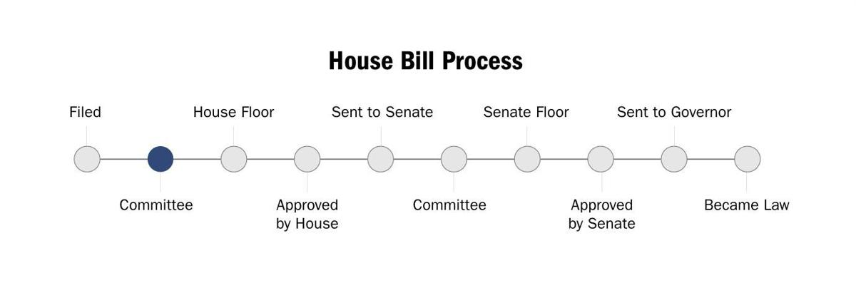 House committee hearing graphic