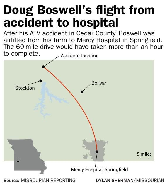Doug Boswell's flight from accident to hospital