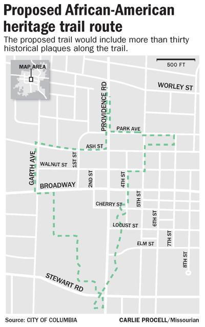 Proposed African-American heritage trail route