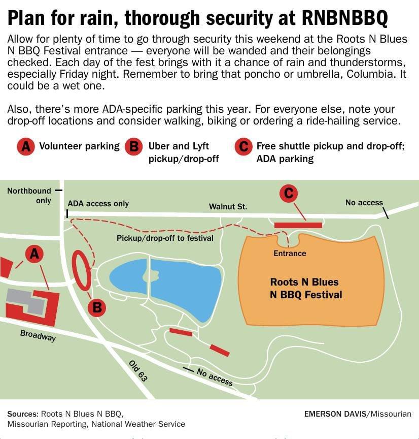 Plan for rain, thorough security at RNBNBBQ