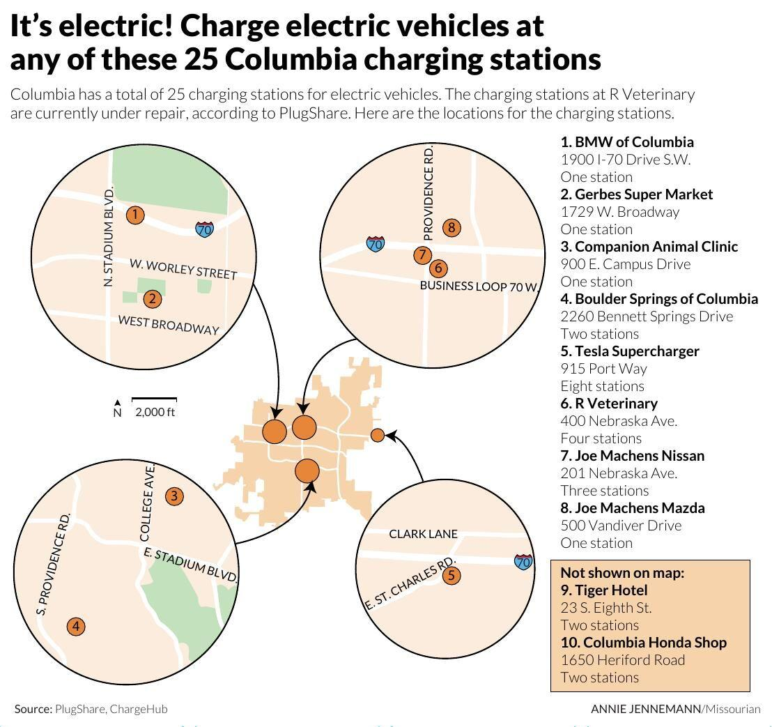 It's electric! Charge electric vehicles at any of these 25 Columbia charging stations