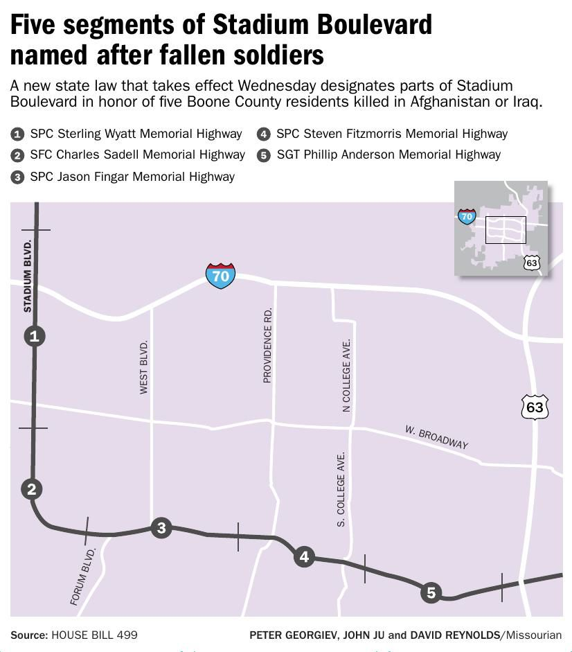 Five segments of Stadium Boulevard named after fallen soldiers