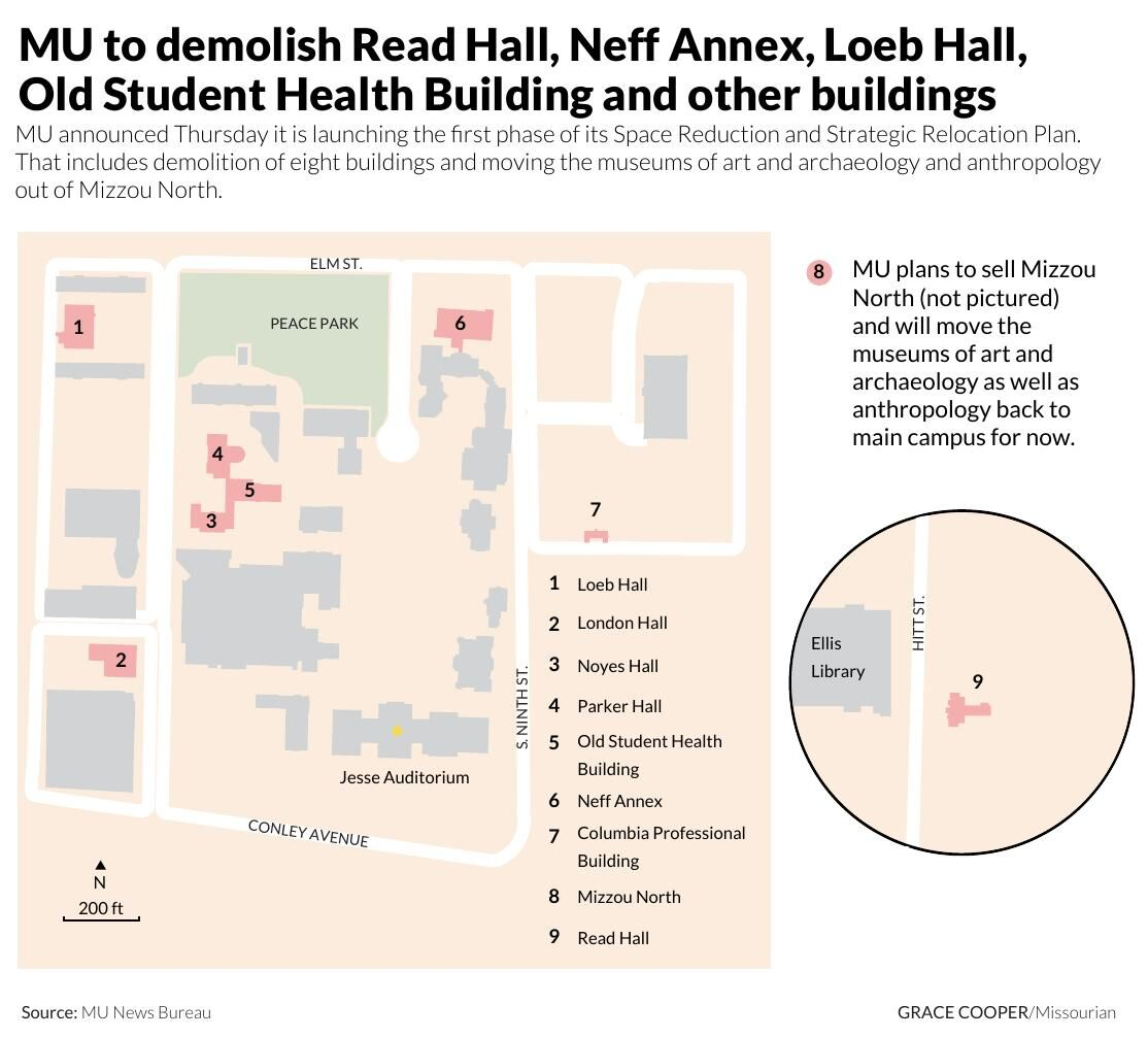 MU to demolish Read Hall, Neff Annex, Loeb Hall, Old Student Health Building and other buildings