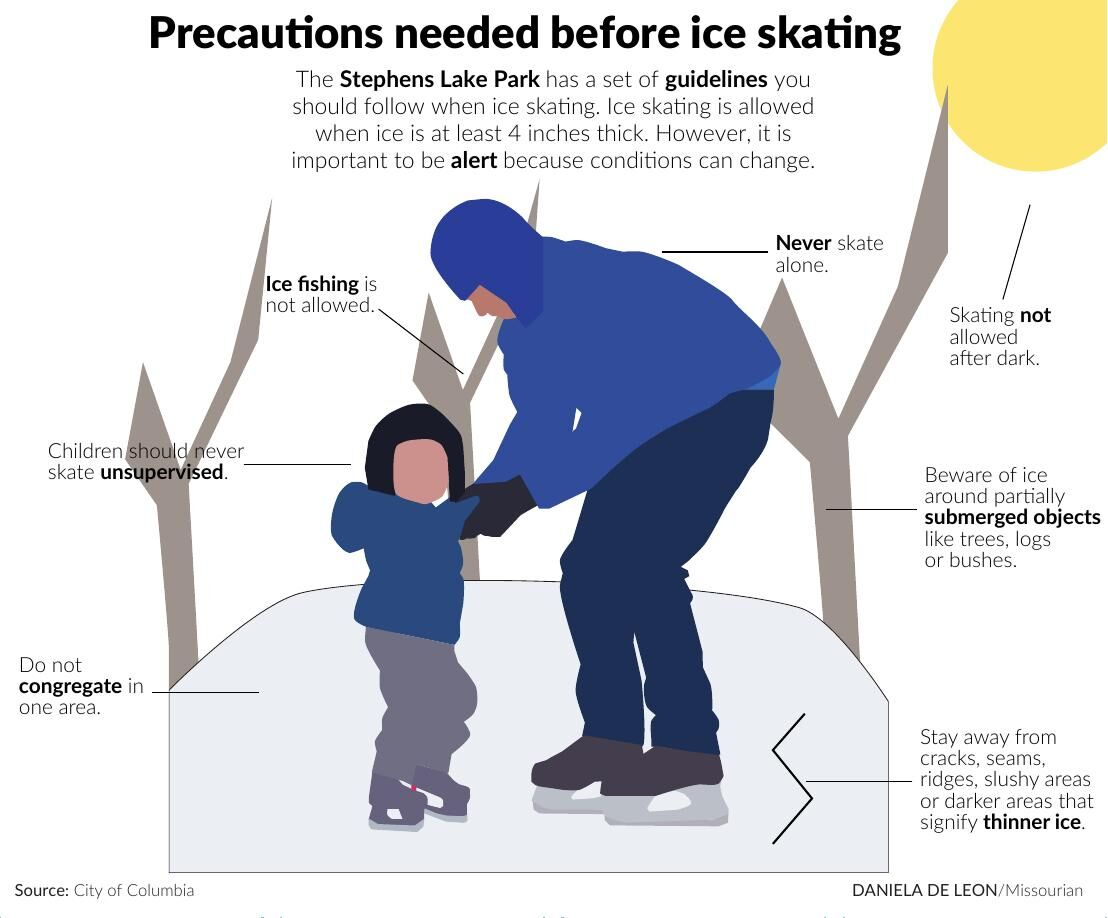Precautions needed before ice skating