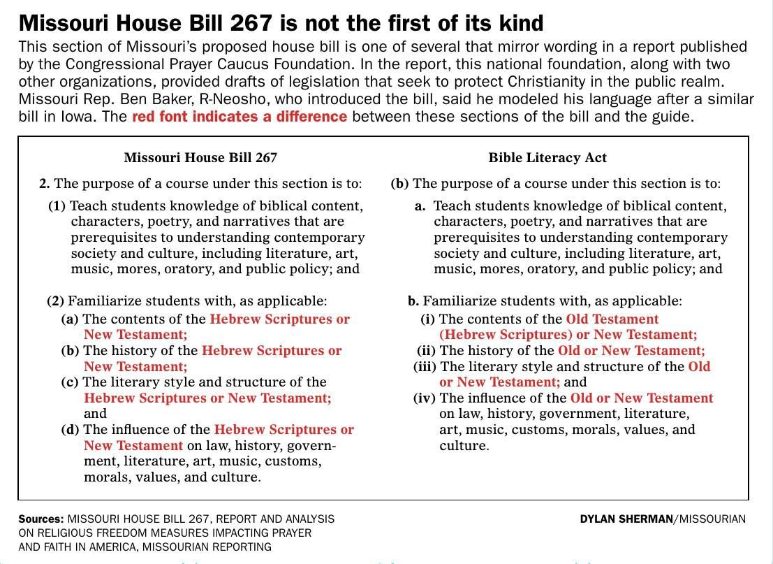 Missouri House Bill 267 is not the first of its kind