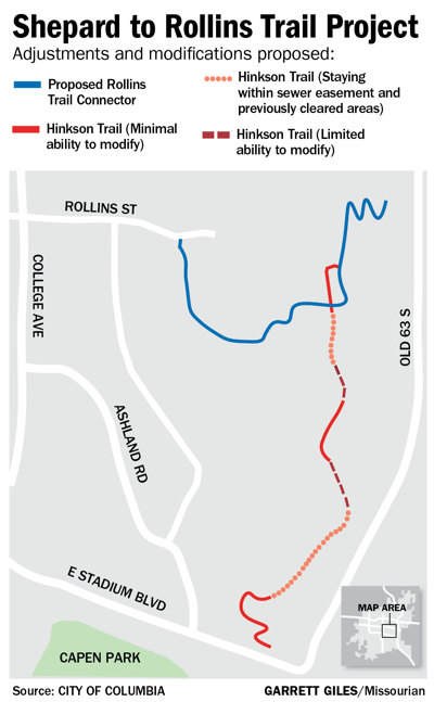 Shepard to Rollins Trail Project