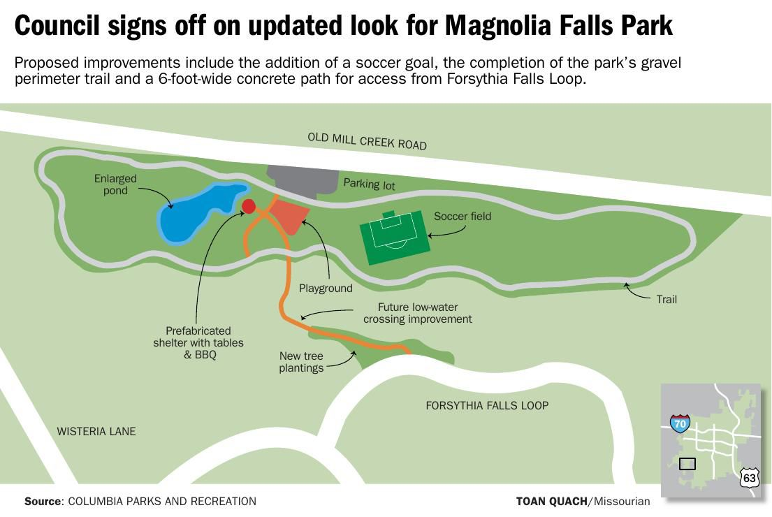 Council signs off on updated look for Magnolia Falls Park