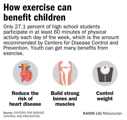 How exercise can benefit children