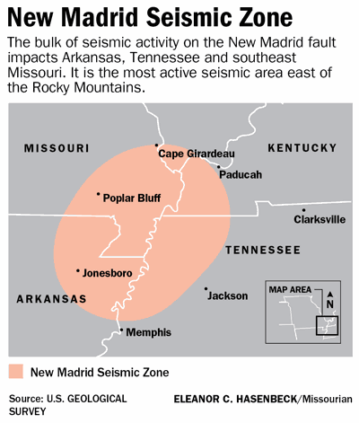 New Madrid Seismic Zone