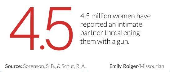 4.5 million women