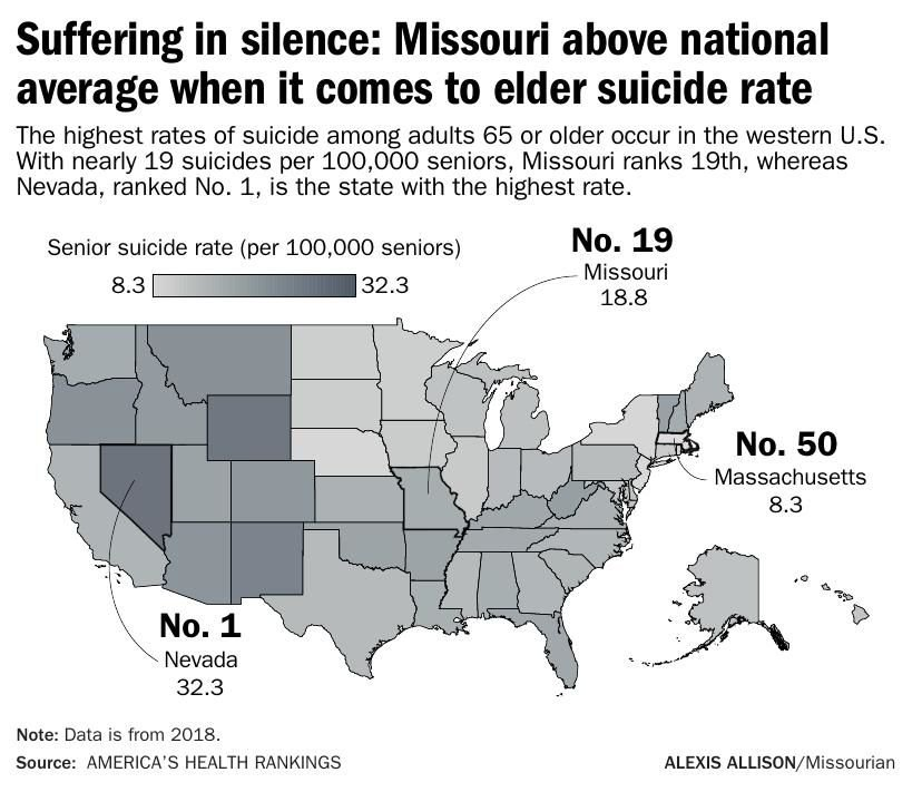 Suffering in silence: Missouri above national average when it comes to elder suicide rate