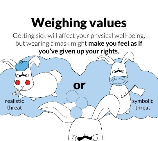 Weighing values