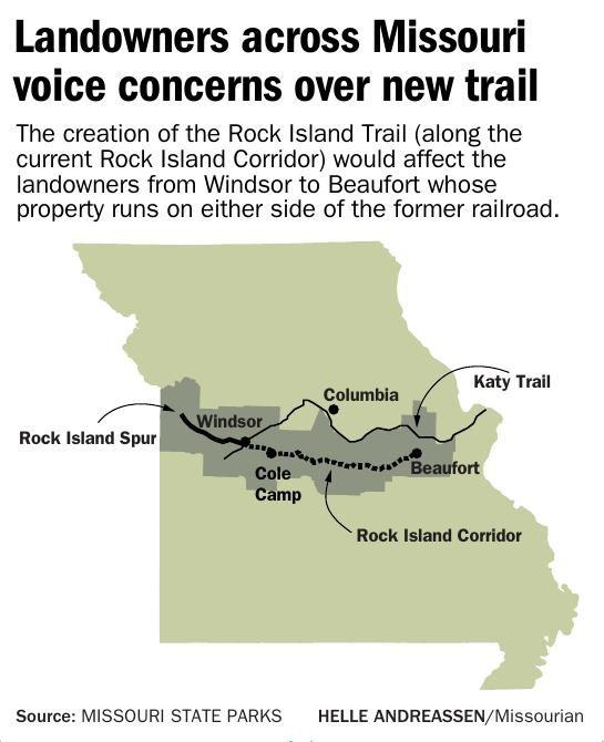 Landowners across Missouri voice concerns over new trail