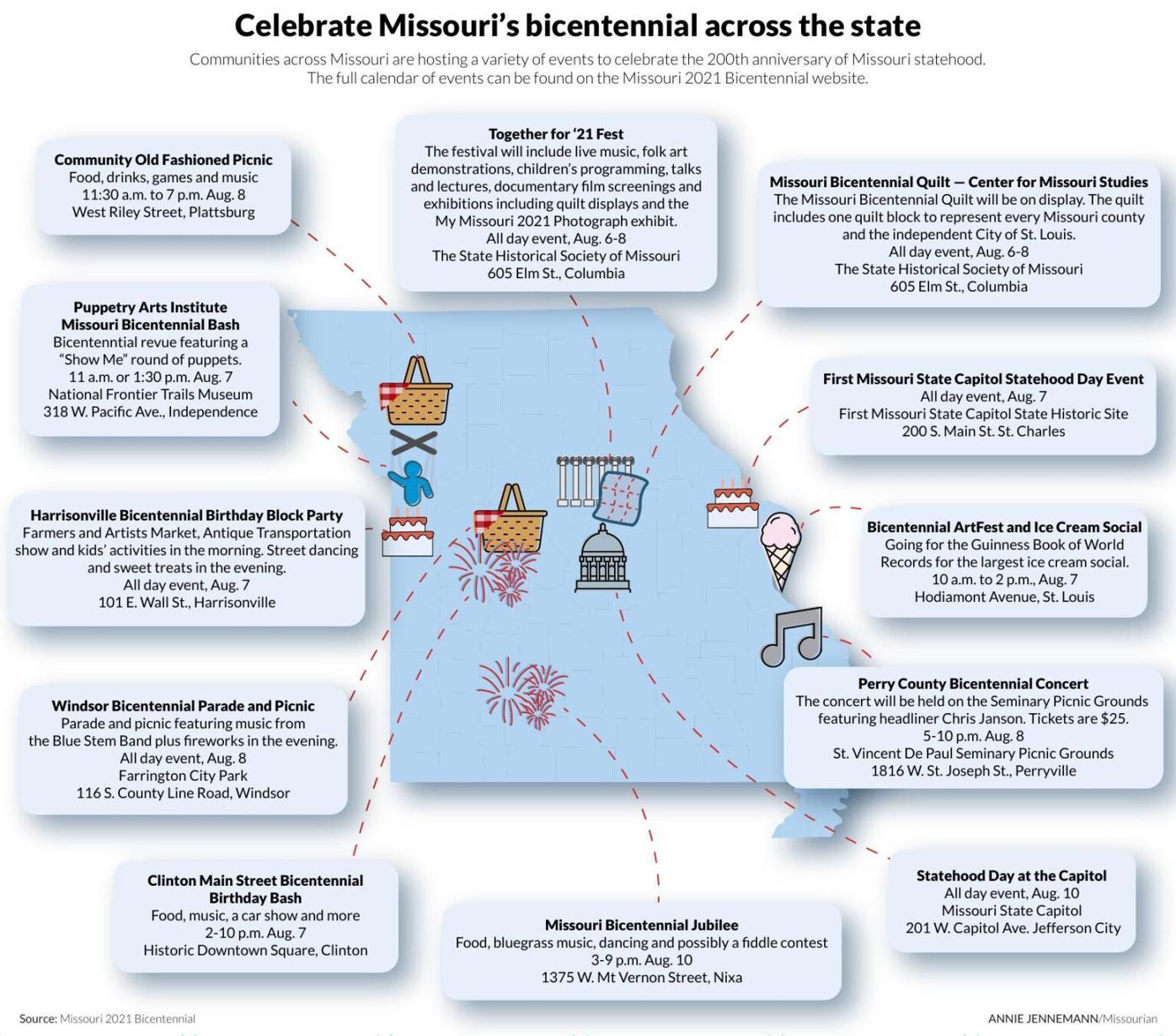 Celebrate Missouri's bicentennial across the state