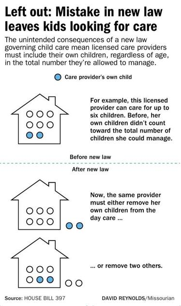 New child care law has unintended consequences for providers