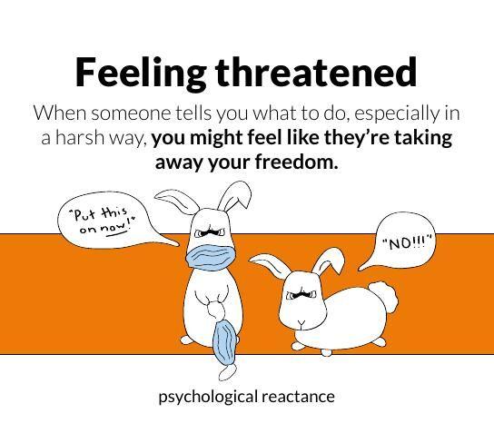Feeling threatened