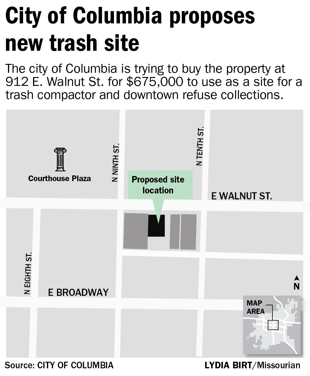 City wants to buy, convert Walnut Street property to trash