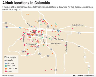 Airbnb locations in Columbia