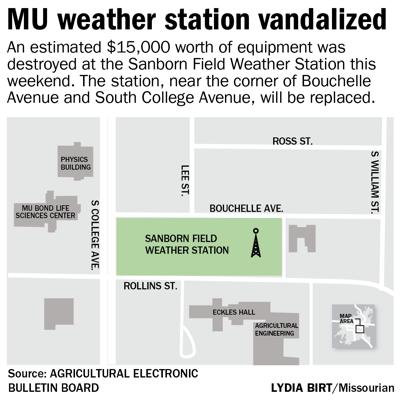 MU weather station vandalized