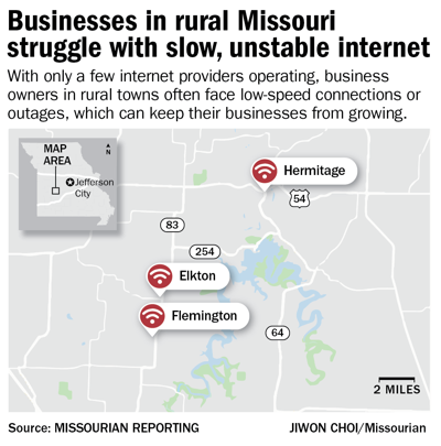 Businesses in rural Missouri struggle with slow, unstable internet