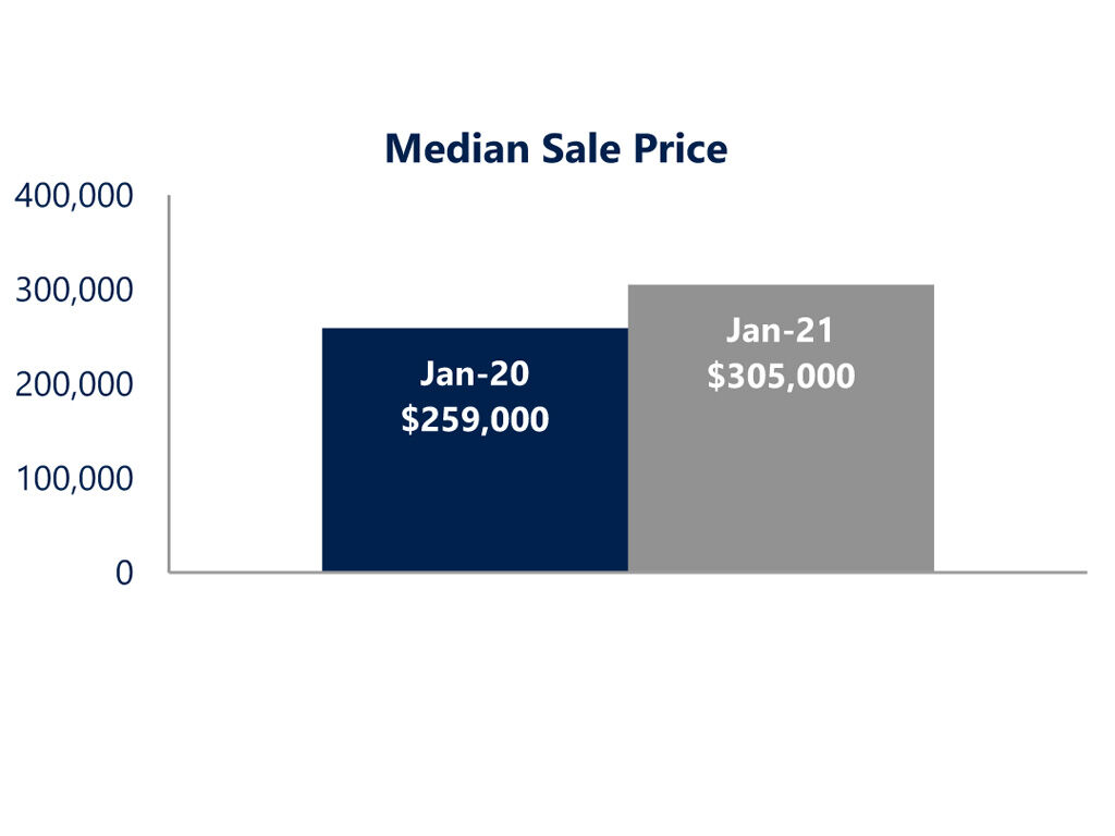 Mercer-County real estate sale price