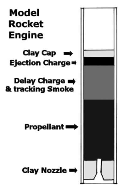Model Rocket Illustration