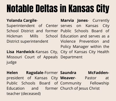 Notable Deltas in Kansas City