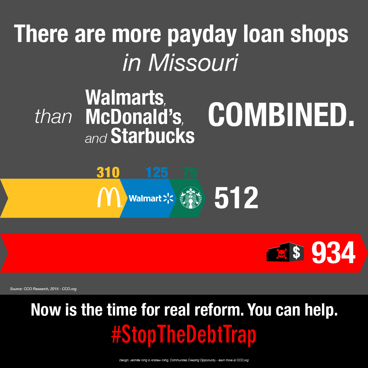 payday loans stores outnumber mcdonalds and starbucks