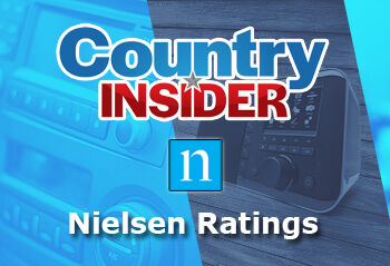 Country Insider RATINGS logo