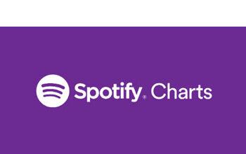 SpotifyCharts-2021