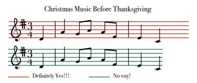 Out of 26 Creighton students who were asked if listening to Christmas music before Thanksgiving is okay, 14 were in favor and 12 said to wait until after Christmas.