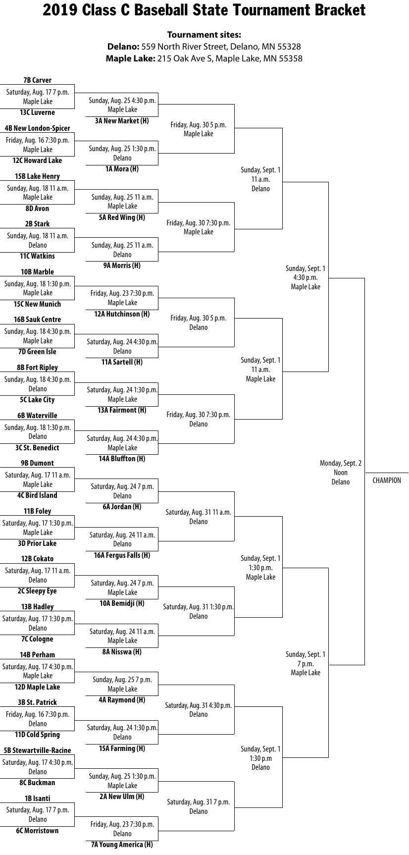 2019 Class C state tournament bracket