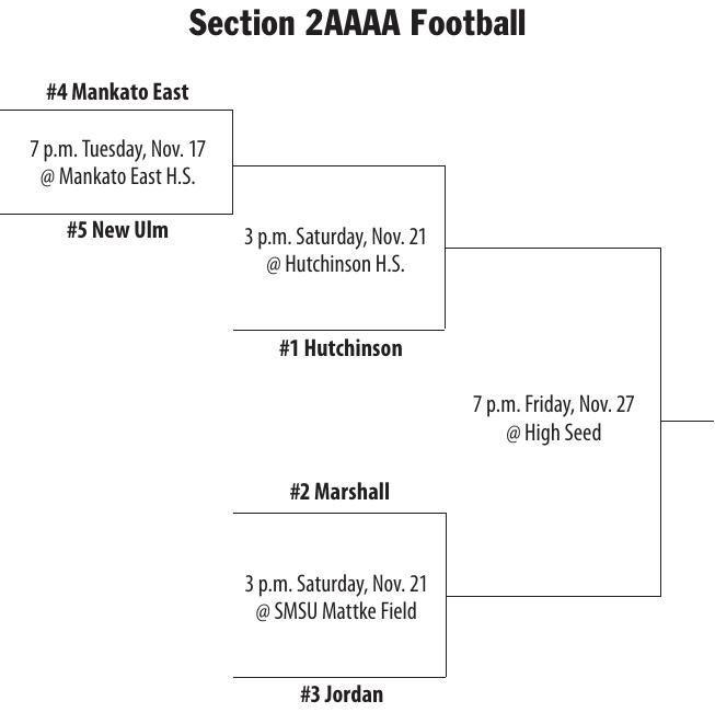 Section 2AAAA Football bracket