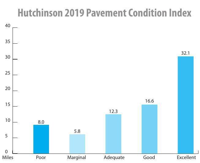 Hutchinson 2019 PCI