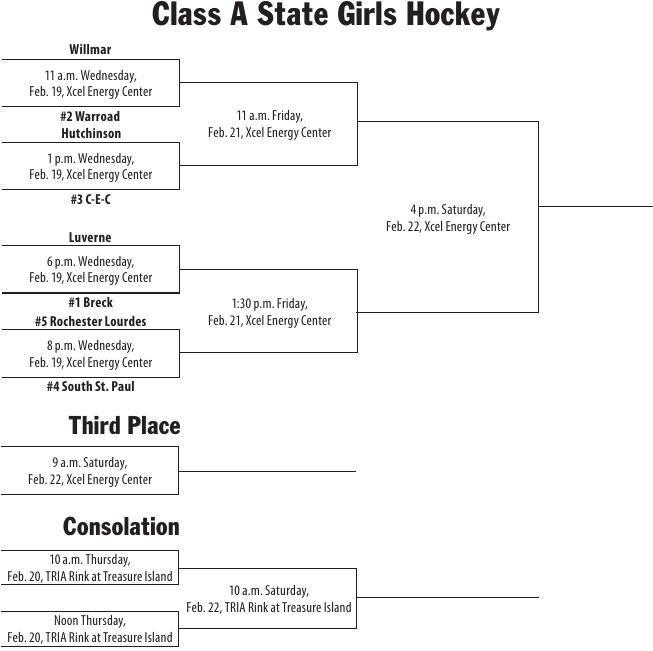 2020 Class A state girls hockey bracket