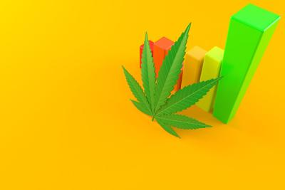 Cannabis,Leaf,With,Chart,Isolated,On,Orange,Background.,3d,Illustration