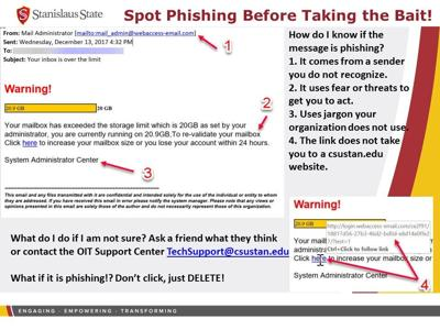 Understanding and Identifying Phishing Scams