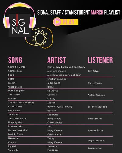 Signal Staff/Student March Playlist Created by Graphic Designer Samantha Tonarelli