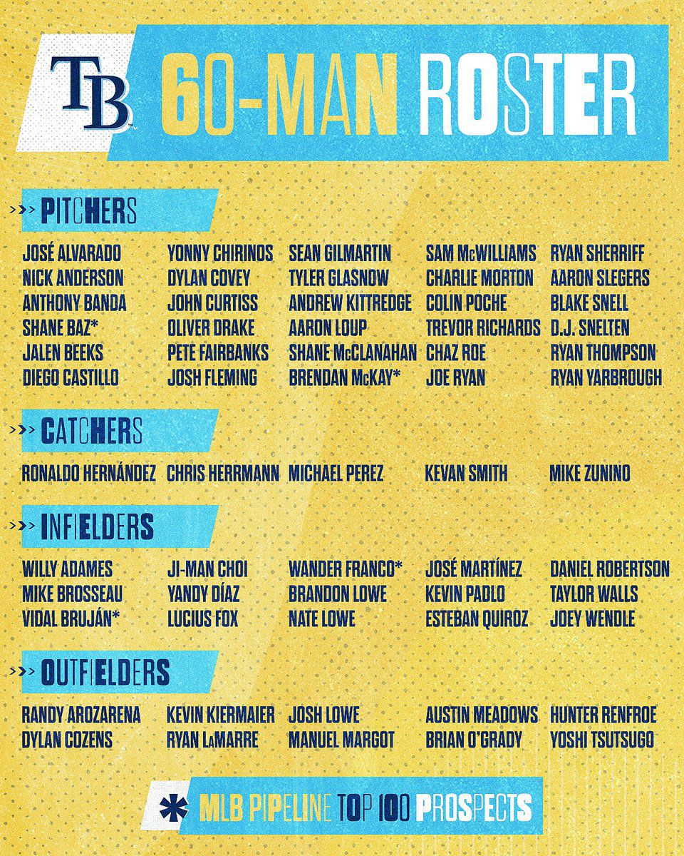 Rays' 60-Man Roster 2020