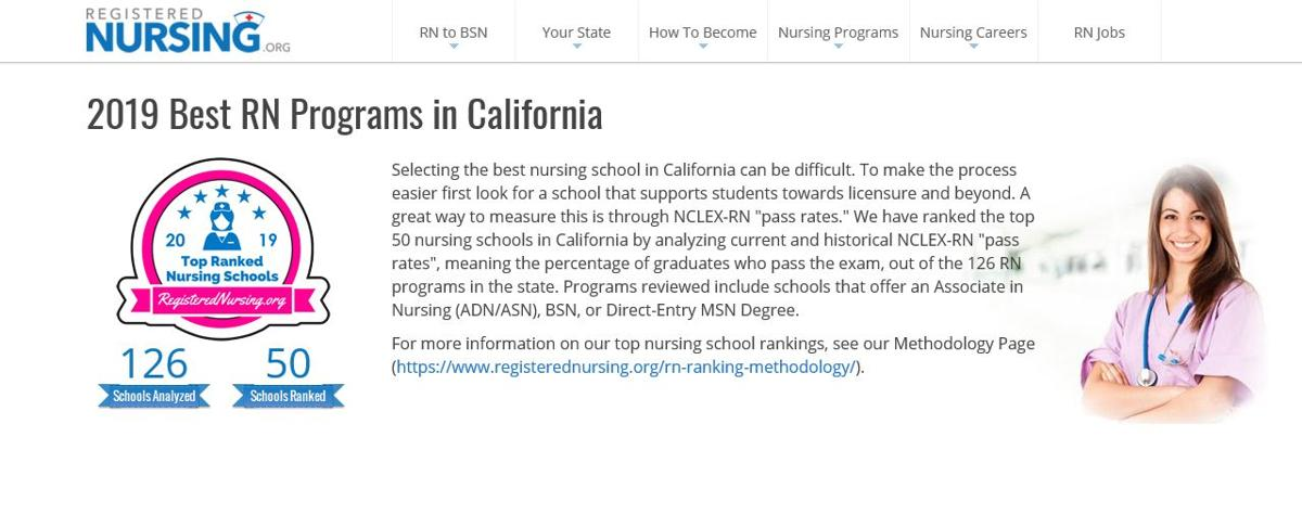 Front of rankings (CA)