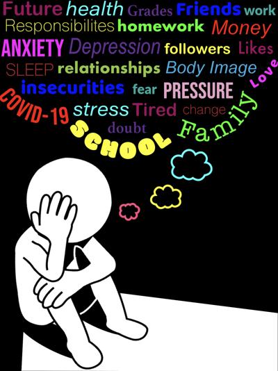 Stressful Thinking
