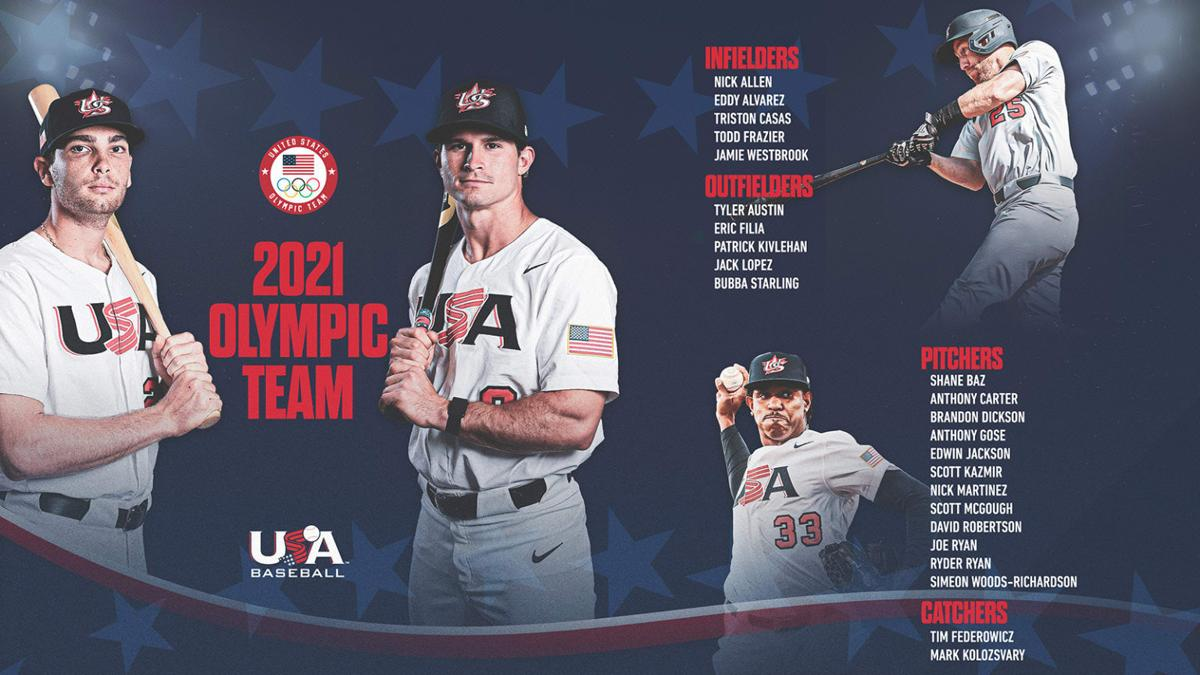 Official Team USA Baseball Roster for Tokyo Olympics