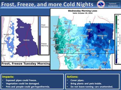 Cold Weather Advisory