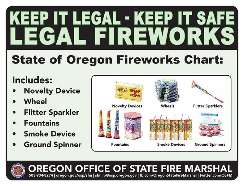 Legal fireworks in Oregon
