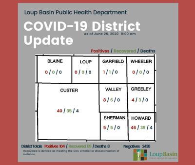 LBPH Cases June 26 2020
