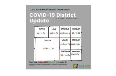 LBPHD Jan 11 2021 COVID-19 case count update