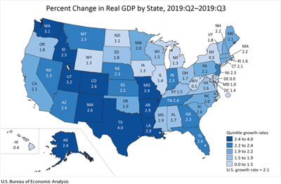 Real GDP by state