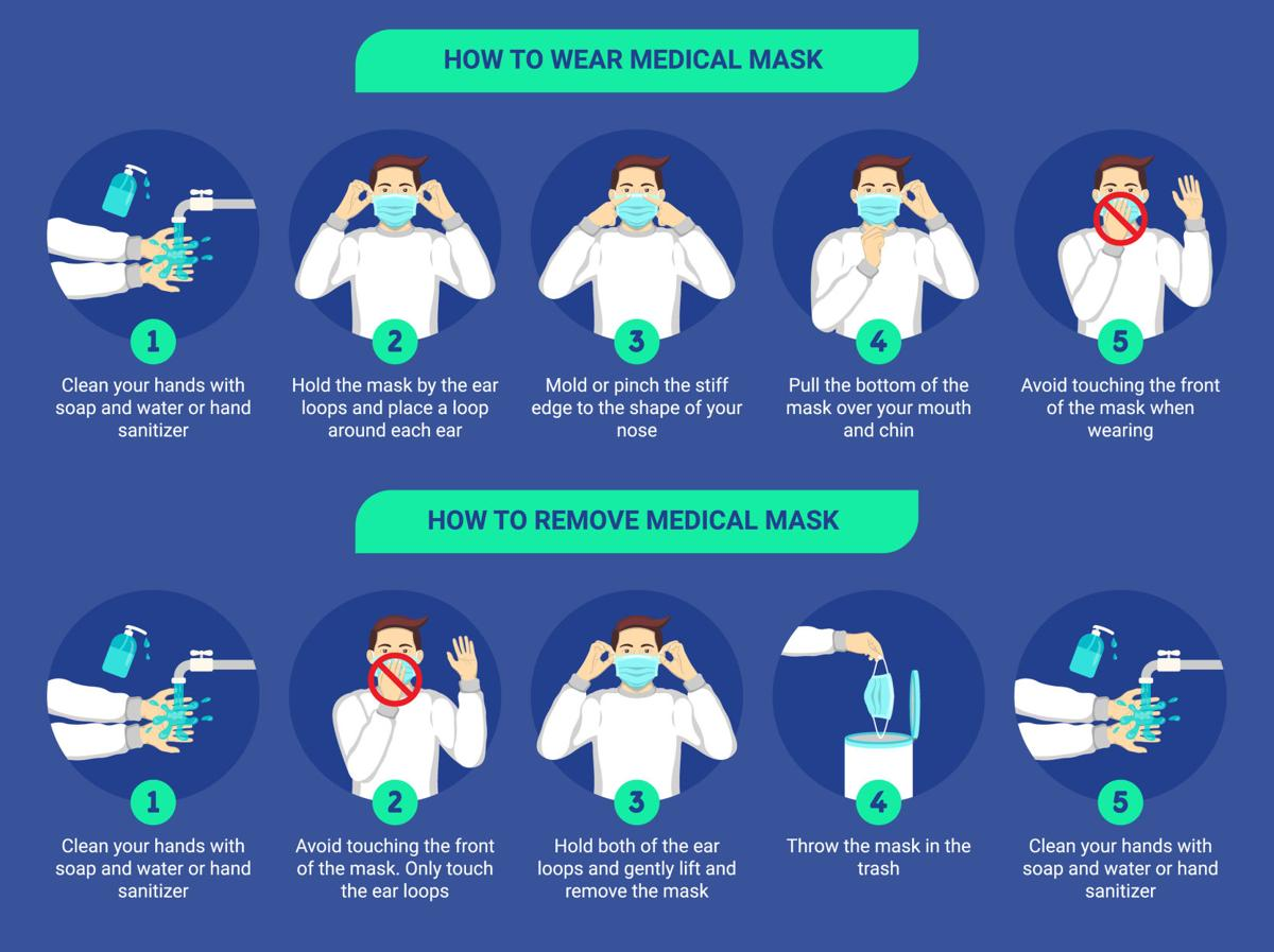 How to wear medical mask