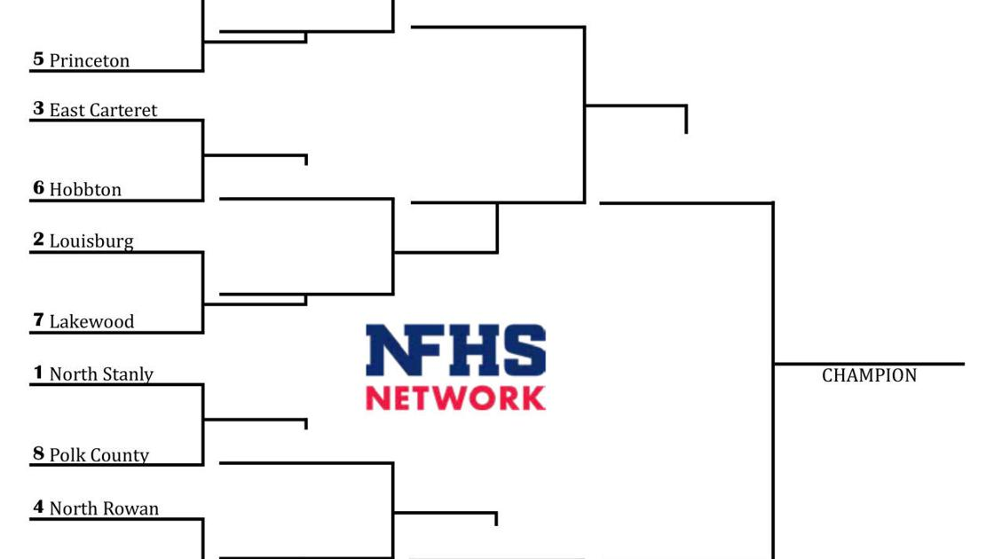 Holmes to host Princeton in first round of state playoffs